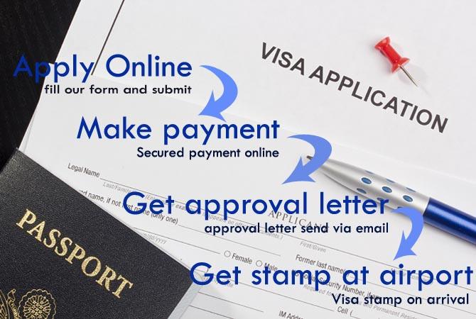 visa process vietnam